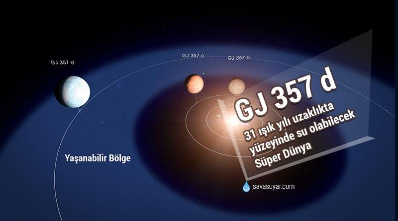 31 Işık Yılı Uzaklıkta Yeni Bir Süper Dünya